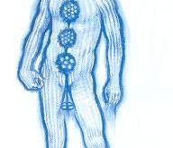Het Etherische lichaam