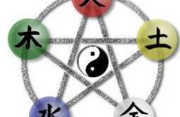 De 5 oriëntaalse Elementen